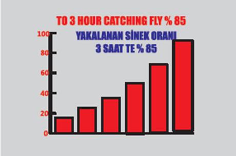 kap115 Ankara gezgin ilaçlama